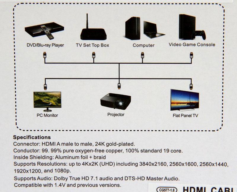 HDMI кабель 1.8м ver 2.0 дополнительное изображение 2